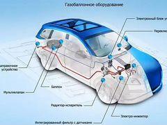 Перевод авто на газ Гатчина
