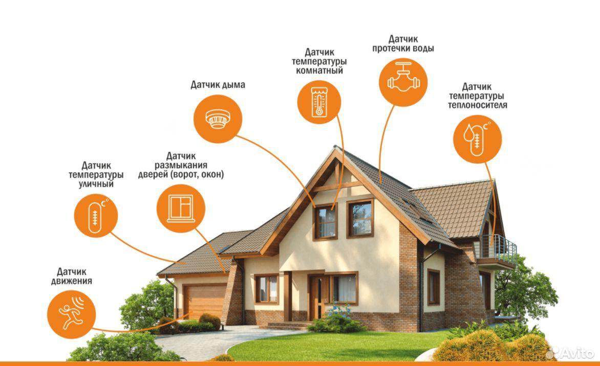 Система умного дома, управление котлом, подогревом  88422505185 купить 1